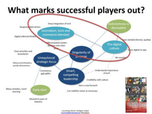 What marks successful players out?
